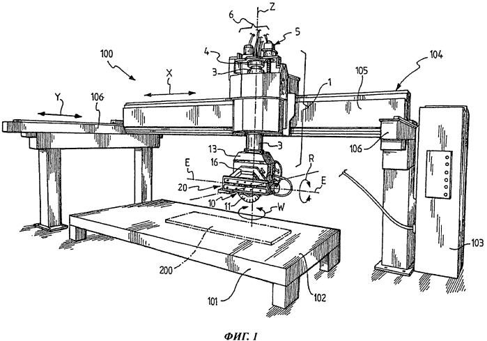 Станок для обработки материалов в блоках или плитах и способ обработки на этом станке