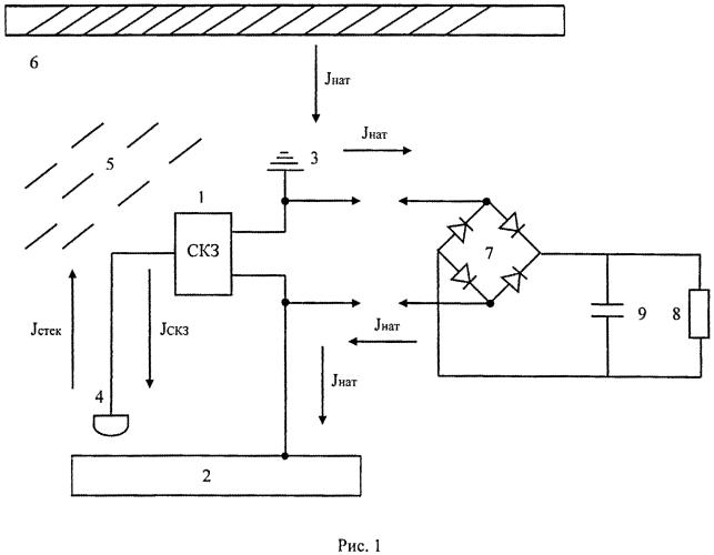 Система защиты трубопровода от воздействия натекающих и стекающих постоянного и переменного токов, наводимых от внешних источников блуждающих токов