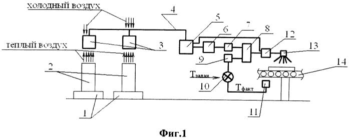 Устройство для управления охлаждением изделия в процессе прокатки