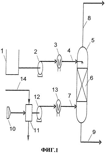 Способ и устройство для производства концентрированной серной кислоты