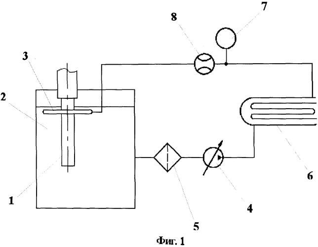 Устройство навивки пружин