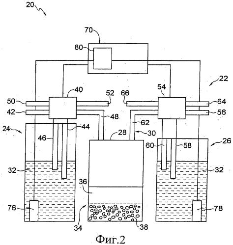 Установка для умягчения воды (варианты) и способ управления установкой для обработки воды