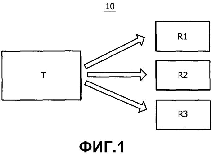 Способы, устройства передачи и система управления передачей для беспроводной передачи мощности