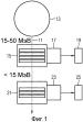 Способ и устройство для производства двух различных радиоактивных изотопов