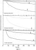 Комбинированный оптоэлектрохимический датчик оксидов азота в газообразных пробах