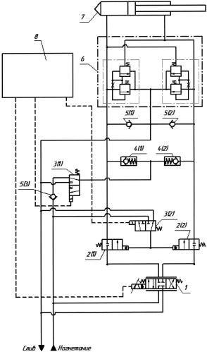 Гидросистема для нагружения авиационных конструкций при прочностных испытаниях