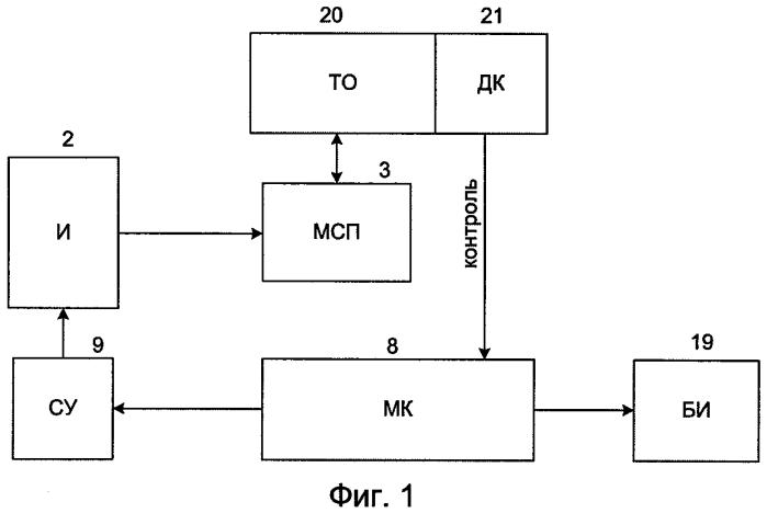 Устройство ультразвуковой очистки отложений в теплообменных аппаратах