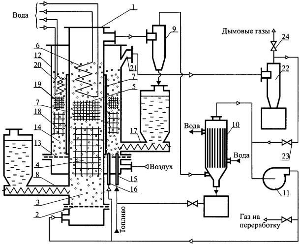 Установка и способ утилизации биомассы