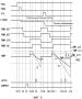 Схема вывода линейно изменяющихся сигналов, схема аналого-цифрового преобразования, устройство формирования изображений, способ для возбуждения схемы вывода линейно изменяющихся сигналов, способ для возбуждения схемы аналого-цифрового преобразования и способ для возбуждения устройства формирования изображений