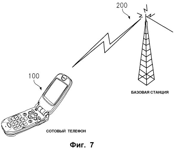 Устройство беспроводной связи, устройство управления беспроводной связью, способ беспроводной связи, компьютерный носитель с программой беспроводной связи, способ управления беспроводной связью и компьютерный носитель с программой управления беспроводной связью