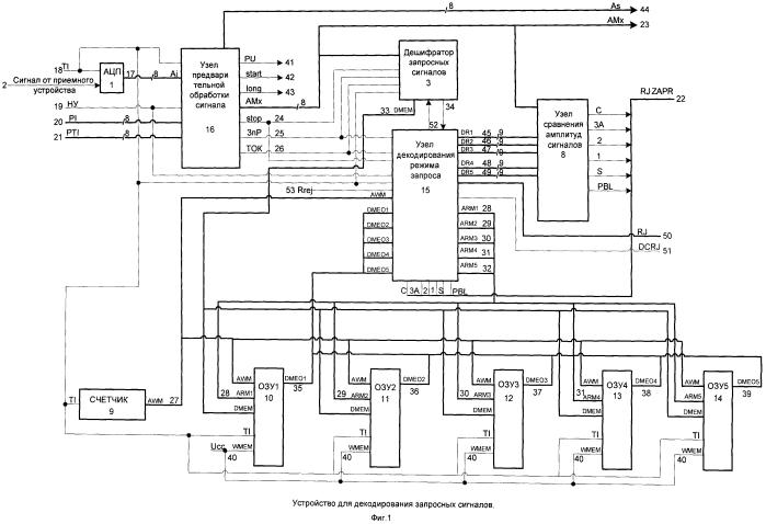 Устройство для декодирования запросных сигналов