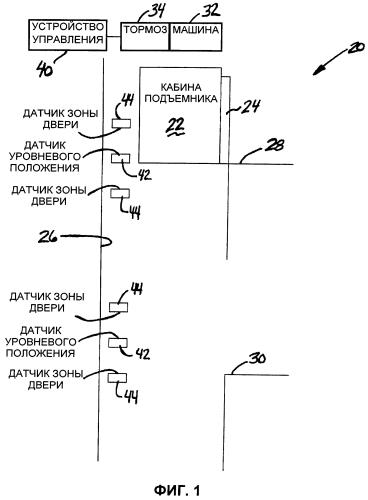 Устройство управления передвижением кабины подъемника в зоне посадки