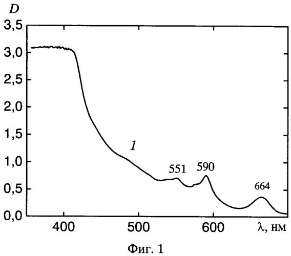 Способ фотодинамической инактивации бактерий enterococcus faecalis (варианты)