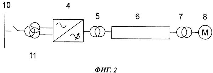 Способ управления установкой или электрической нагрузкой, на которую подается электроэнергия по протяженной линии передачи