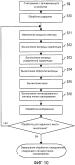 Устройство для ультразвукового формирования изображений с адаптивным формирователем диаграммы направленности и способ ультразвукового формирования изображений с адаптивным формированием диаграммы направленности
