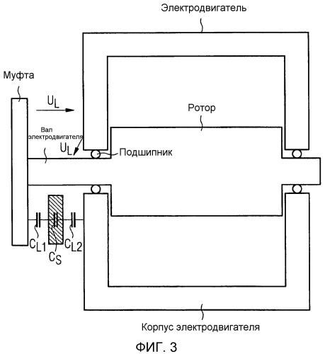 Устройство и способ для измерения токов в подшипнике