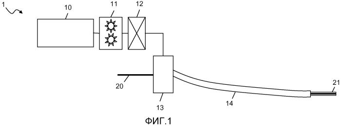 Непрерывный способ для изготовления силового кабеля высокого напряжения