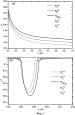 Способ определения показателя преломления частиц, образующих многослойную упорядоченную структуру (варианты)