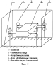 Устройство подвеса бока чувствительных элементов инерциально-навигационной системы на базе твердотельных волоконных гироскопов