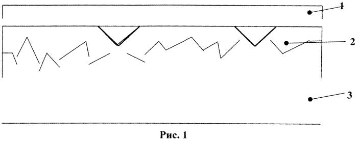 Полимерная композиция, способ изготовления маркировки прямого нанесения с полимерной композицией и маркировка прямого нанесения