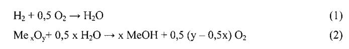 Способ очистки газовой смеси от водорода и/или его изотопов