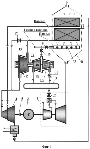Парогазовая установка с пароприводным дозатором-компрессором газового топлива