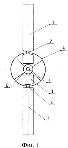 Роторное устройство с использованием эффекта магнуса