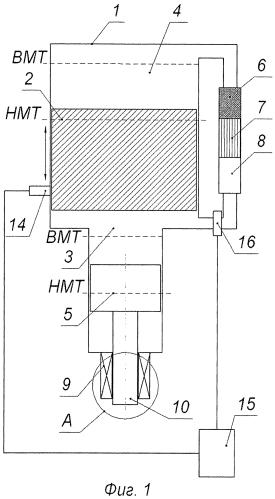 Электрический генератор переменного тока с двигателем стирлинга