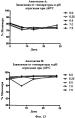Иммуногенная композиция для лечения или профилактики clostridium difficile, способ ее получения и способ индукции иммунного ответа к c. difficile