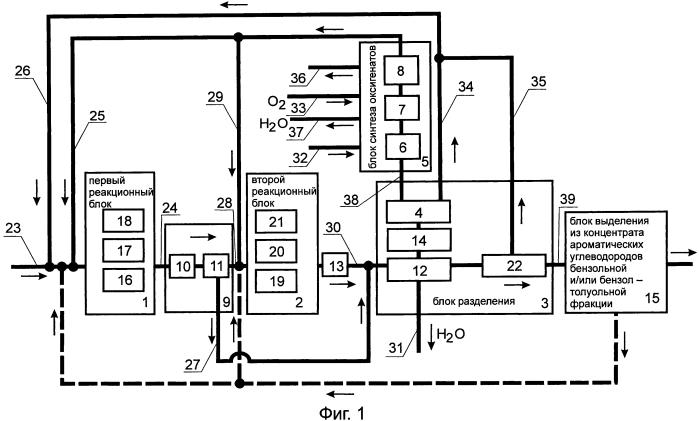 Способ получения концентрата ароматических углеводородов из легких алифатических углеводородов и установка для его осуществления