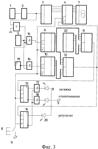 Способ измерения крутящего момента затяжки резьбовых соединений и динамометрический ключ для его осуществления