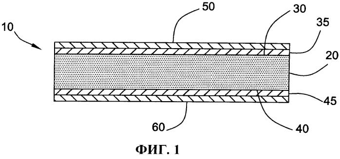 Бесформальдегидное покрытие для панелей, включающее сополимер поликислот и порошок алюмосиликата кальция