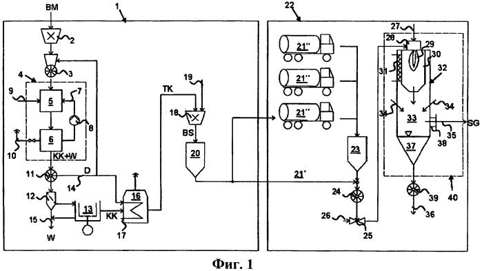 Устройство и способ для производства синтез-газа из подготовленной биомассы путем газификации во взвешенном потоке