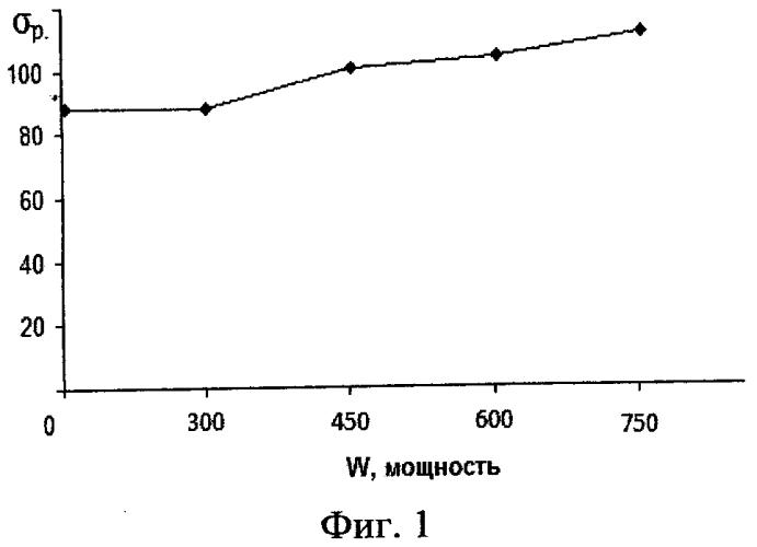 Способ получения термопластичного полимерного материала