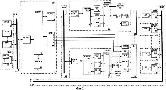 Система дистанционного управления вооружением