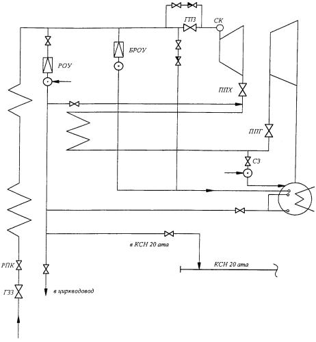 Устройство для пуска и способ пуска энергетического блока с прямоточным котлом