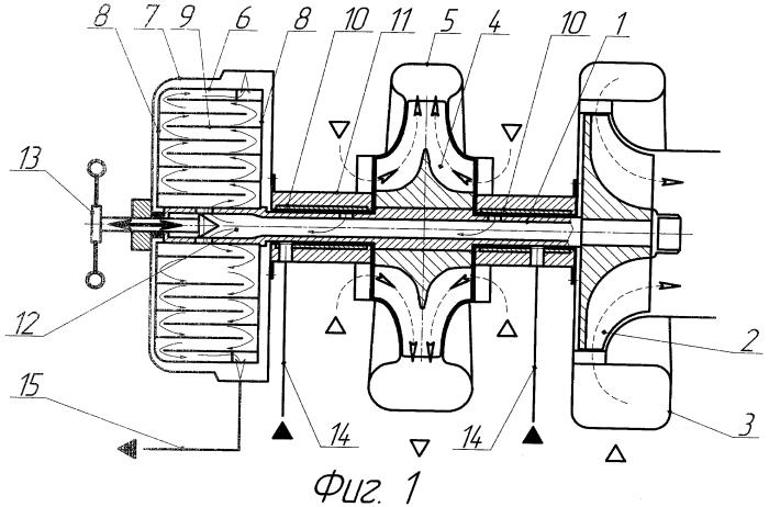 Турбокомпрессор для наддува дизельных двигателей