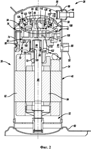 Компрессор, система, содержащая компрессор, и способ, включающий использование системы циркуляции текучей среды, в которую входит компрессор