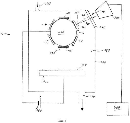 Установка и способ нанесения покрытия на подложку