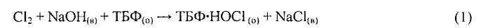 Способ извлечения иридия (iii) из хлоридных растворов