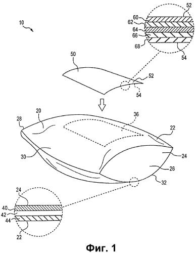 Термоусадочная упаковочная система и способ