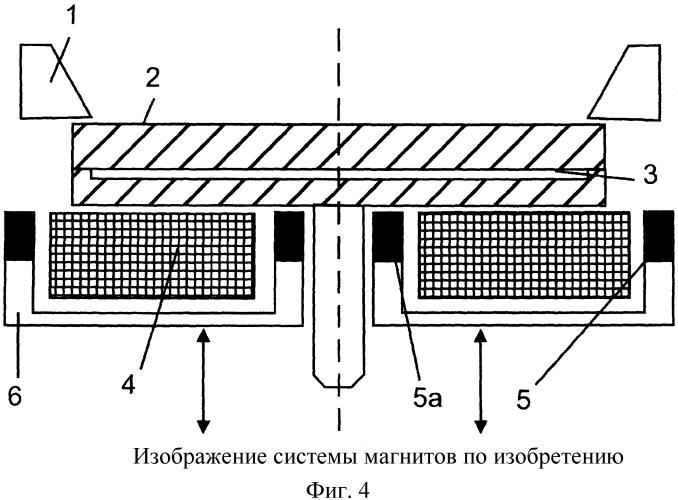 Модифицируемая конфигурация магнитов для электродуговых испарителей