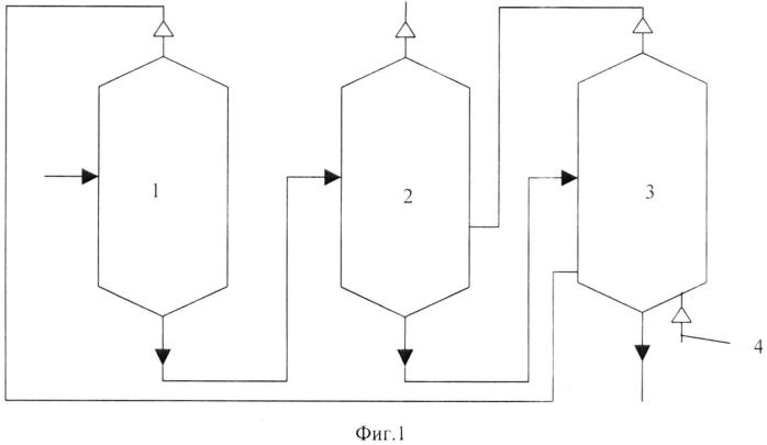 Способ испарения многокомпонентных смесей и способ подачи горячей струи в ректификационные колонны