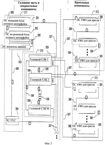 Последовательно-сетевая полетная развлекательная система с передачей сигнала по оптоволокну к сиденьям