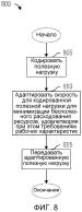 Система и способ для адаптации кодовой скорости