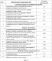 Способ распознавания текстовой информации и оценки ее полноты в электронных документах сети интернет