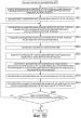 Устройство обработки сигналов и способ обработки сигналов, кодер и способ кодирования, декодер и способ декодирования, и программа