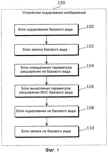 Способ декодирования изображений и устройство декодирования изображений