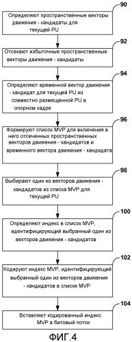 Выполнение предсказания вектора движения для видеокодирования