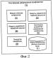 Способ и устройство для разрешения конфликтов пассивных конечных точек